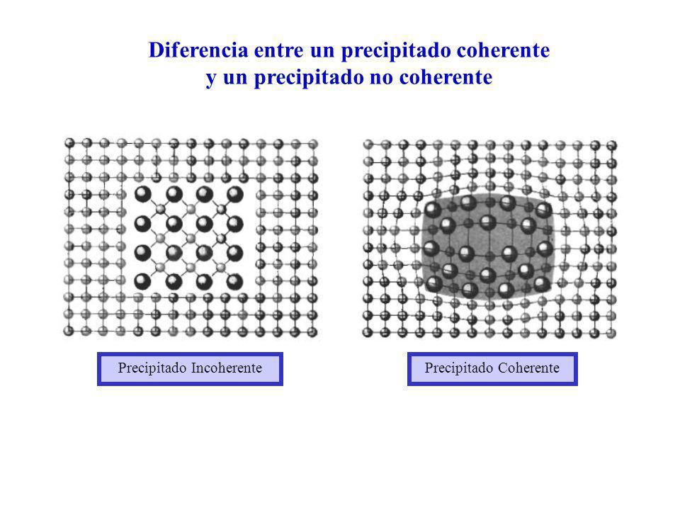 Precipitado IncoherentePrecipitado Coherente Diferencia entre un precipitado coherente y un precipitado no coherente