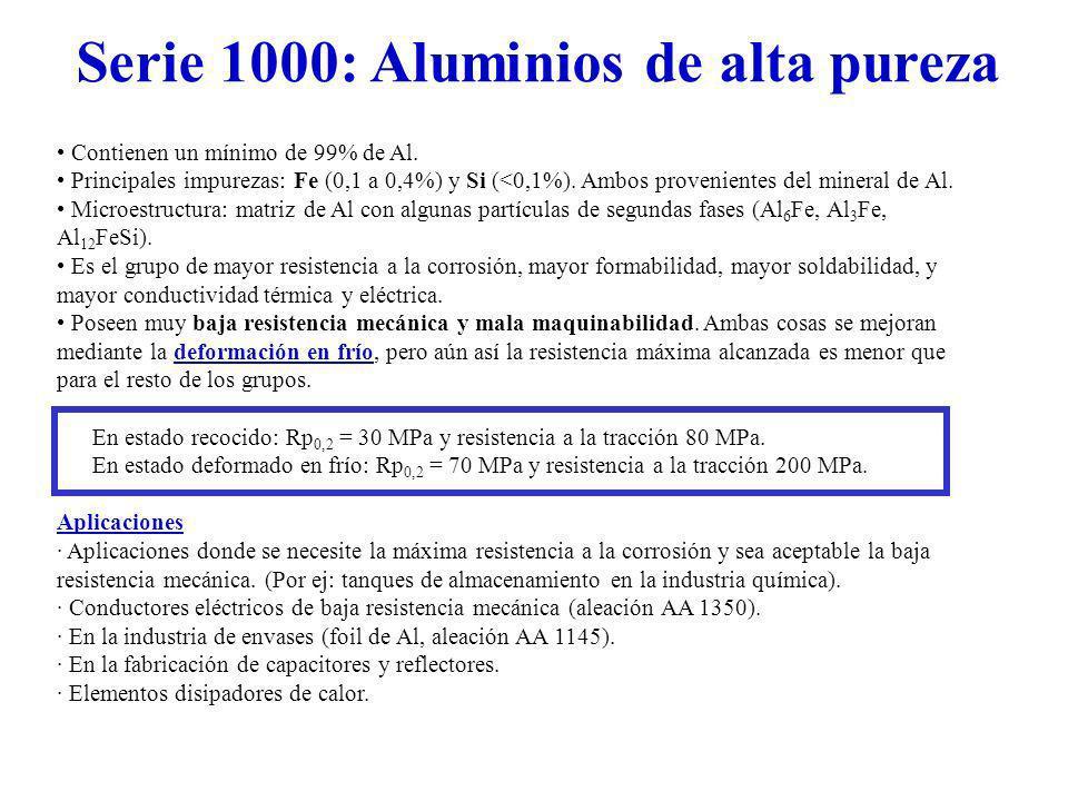 Contienen un mínimo de 99% de Al. Principales impurezas: Fe (0,1 a 0,4%) y Si (<0,1%). Ambos provenientes del mineral de Al. Microestructura: matriz d