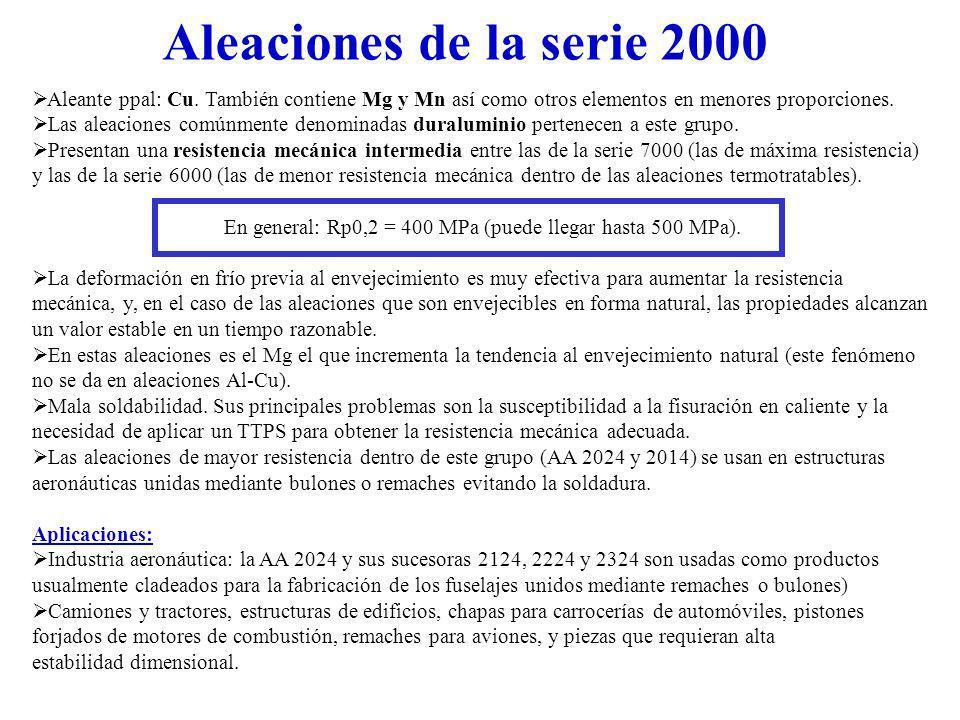 Aleaciones de la serie 2000 Aleante ppal: Cu. También contiene Mg y Mn así como otros elementos en menores proporciones. Las aleaciones comúnmente den