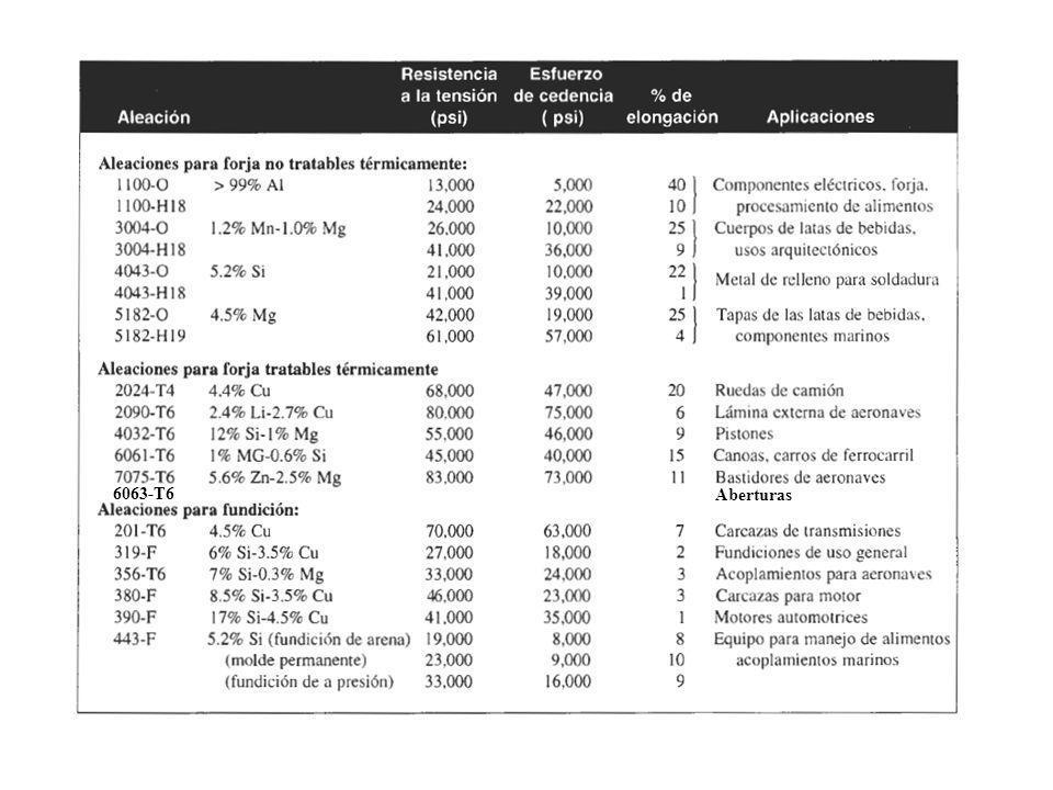 6063-T6 Aberturas