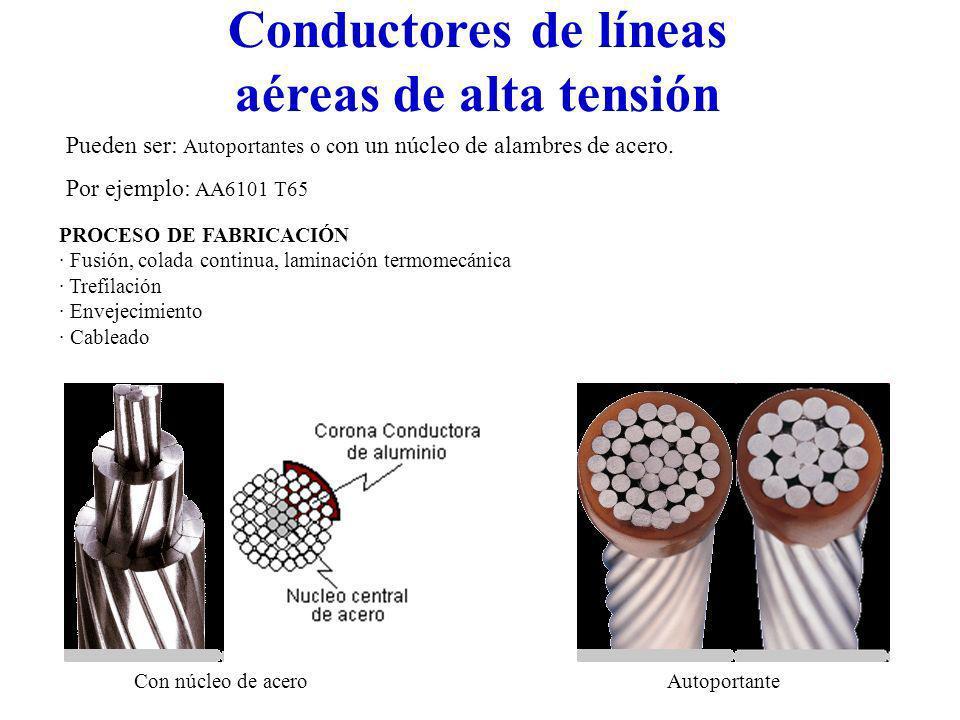 Pueden ser: Autoportantes o c on un núcleo de alambres de acero. Por ejemplo: AA6101 T65 Conductores de líneas aéreas de alta tensión PROCESO DE FABRI
