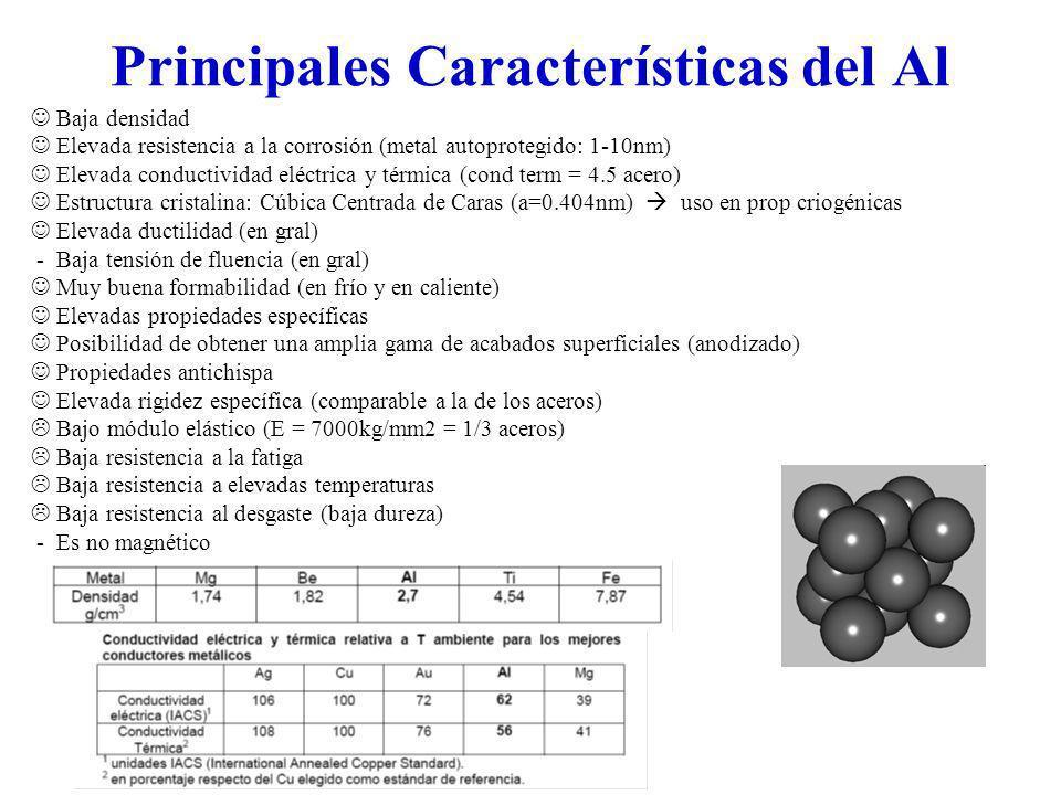Principales Características del Al Baja densidad Elevada resistencia a la corrosión (metal autoprotegido: 1-10nm) Elevada conductividad eléctrica y té
