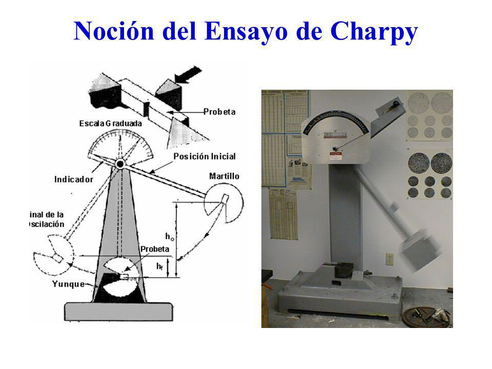 Noción del Ensayo de Charpy