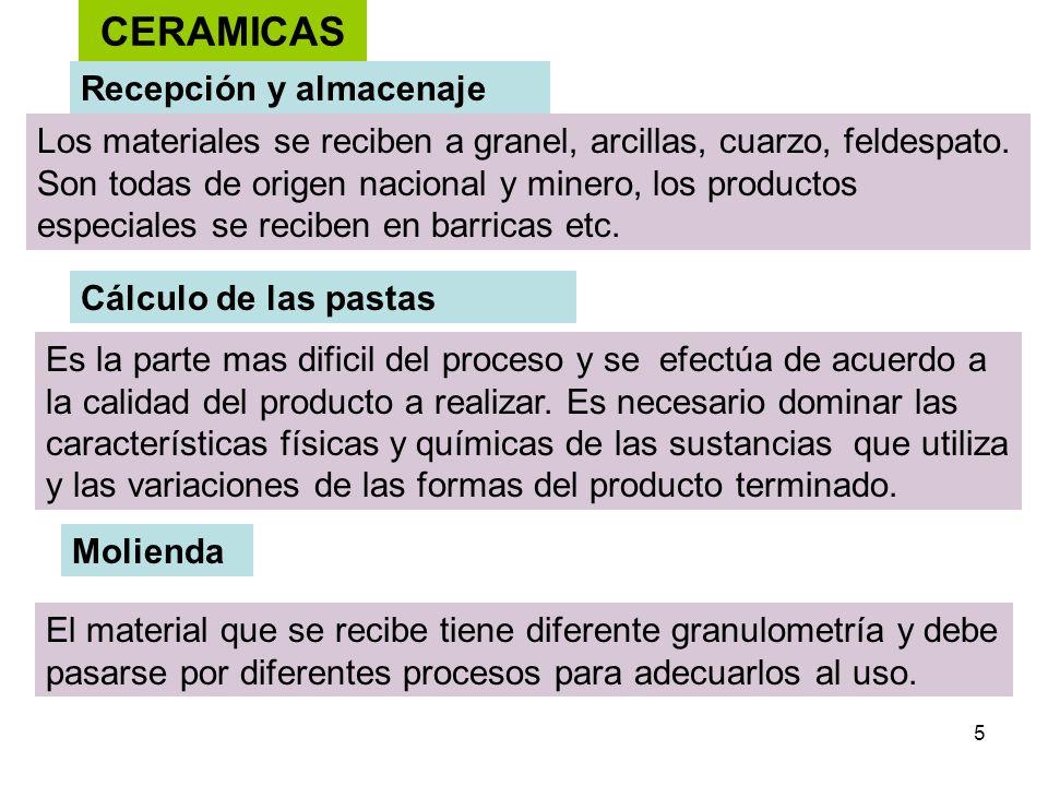 6 CERAMICAS Procesos de elaboración Humedad: De acuerdo al uso será la cantidad de agua que requiere la pasta, 1) Pastas secas o semisecas varia entre el 1% y el 12,5%, se usan para el prensado en seco y a veces para la extruccion.