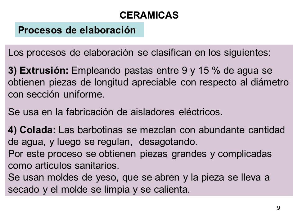 10 CERAMICAS Procesos de elaboración Secado: Cualquiera haya sido el sistema de fabricación, todas las piezas deben ser secadas.
