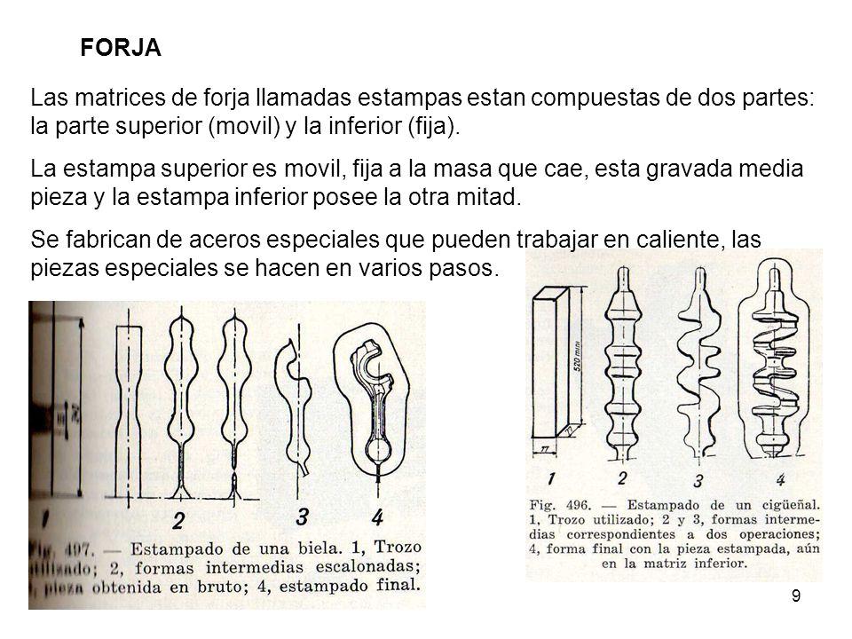 9 FORJA Las matrices de forja llamadas estampas estan compuestas de dos partes: la parte superior (movil) y la inferior (fija).