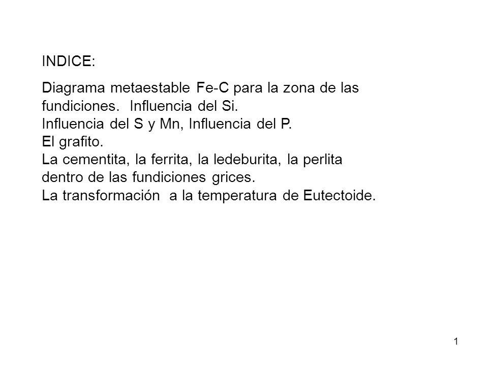 12 FUNDICIONES DE HIERRO Características Mecánicas de las Fundiciones.