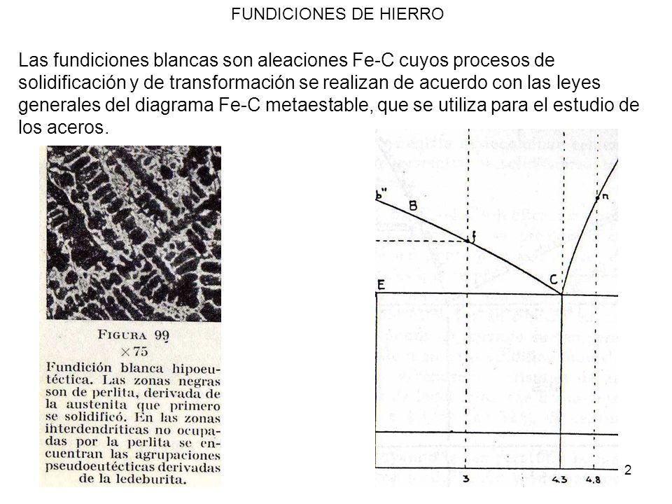 3 FUNDICIONES DE HIERRO Están constituidas fundamentalmente por perlita y cementita En la microestructura, grupos de grandes cristales negros de perlita, derivados de la austenita primaria.