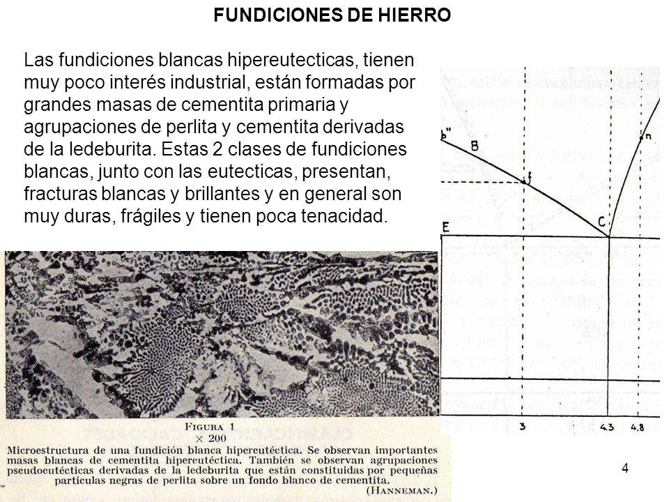 15 FUNDICIONES DE HIERRO Fundición Nodular Técnicas de la fundición Cubilote Cuchara de colada Moldes Modelos Noyos Moldeado Carbono equivalente: CE= %C + 0,3 %Si + 0,33 % P – 0,027 % Mn + 0,4 % S CE= %C + 1,3 %Si CE= %C + 0,3 %Si + %P Este CE se usa para determinar si la aleación es hipoeutectica, eutectico, o hipereutectico, para una fundición de Fe 4,3 %C.