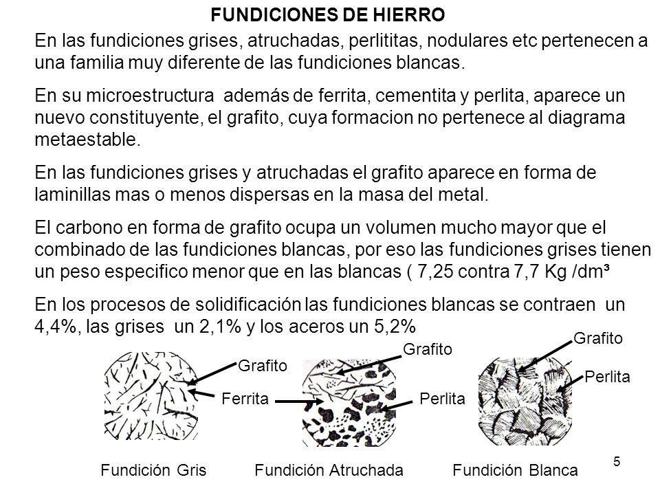 6 FUNDICIONES DE HIERRO Las diferencias que existen entre las fundiciones del diagrama metaestable y las reales son debidas a la presencia de silicio en proporciones que varían desde 0,6 al 3,5 %.