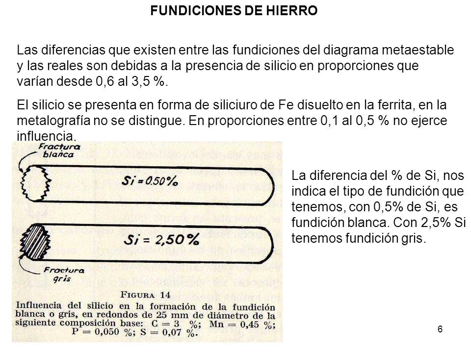 17 FUNDICIONES DE HIERRO FUNDICION NODULAR La fundición nodular, dúctil o esferoidal se produce en hornos cubilotes, con la fusión de arrabio y chatarra mezclados con coque y piedra caliza.