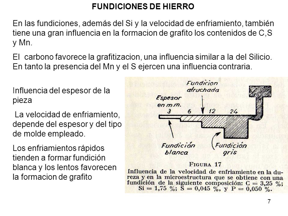 8 FUNDICIONES DE HIERRO