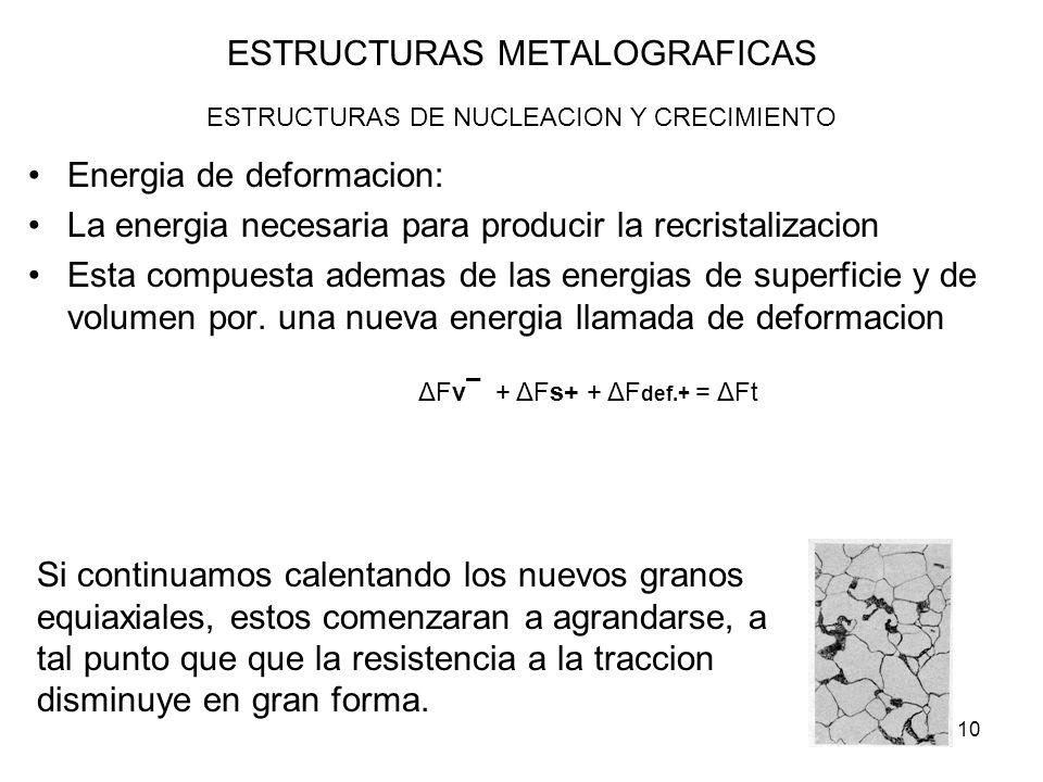 10 Energia de deformacion: La energia necesaria para producir la recristalizacion Esta compuesta ademas de las energias de superficie y de volumen por