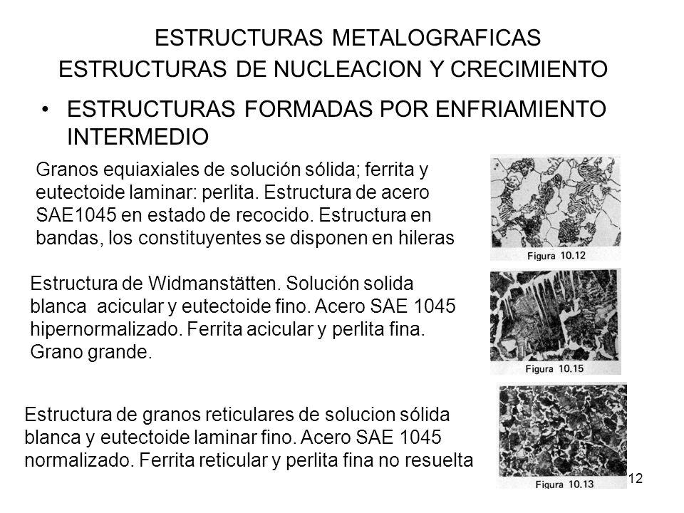12 ESTRUCTURAS FORMADAS POR ENFRIAMIENTO INTERMEDIO ESTRUCTURAS METALOGRAFICAS ESTRUCTURAS DE NUCLEACION Y CRECIMIENTO Granos equiaxiales de solución