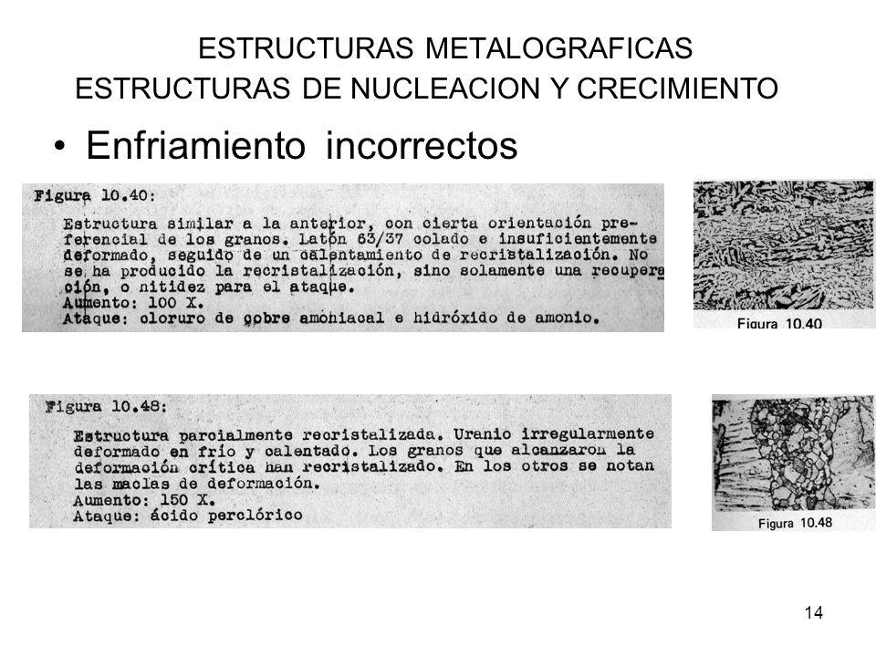 14 ESTRUCTURAS METALOGRAFICAS ESTRUCTURAS DE NUCLEACION Y CRECIMIENTO Enfriamiento incorrectos