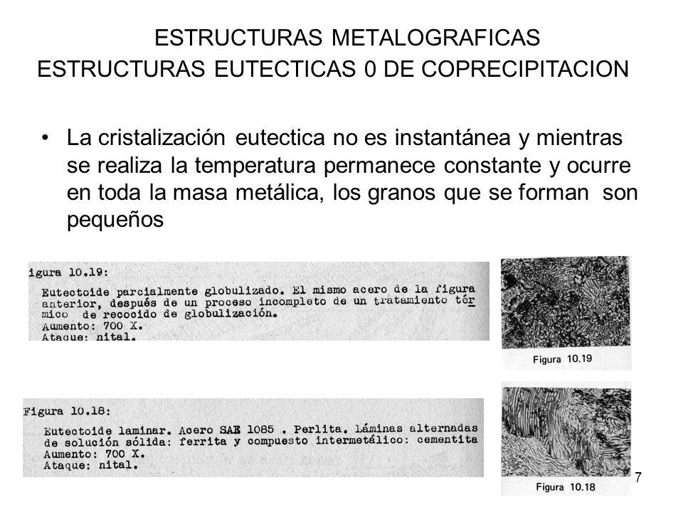 17 ESTRUCTURAS METALOGRAFICAS ESTRUCTURAS EUTECTICAS 0 DE COPRECIPITACION La cristalización eutectica no es instantánea y mientras se realiza la tempe