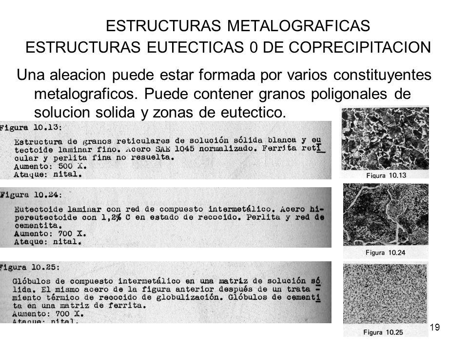 19 ESTRUCTURAS METALOGRAFICAS ESTRUCTURAS EUTECTICAS 0 DE COPRECIPITACION Una aleacion puede estar formada por varios constituyentes metalograficos. P