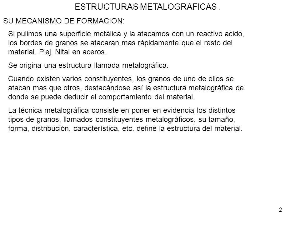 2 ESTRUCTURAS METALOGRAFICAS. SU MECANISMO DE FORMACION: Si pulimos una superficie metálica y la atacamos con un reactivo acido, los bordes de granos