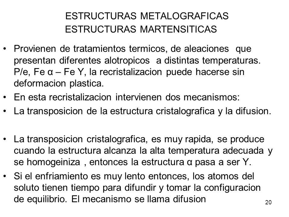 20 ESTRUCTURAS METALOGRAFICAS ESTRUCTURAS MARTENSITICAS Provienen de tratamientos termicos, de aleaciones que presentan diferentes alotropicos a disti