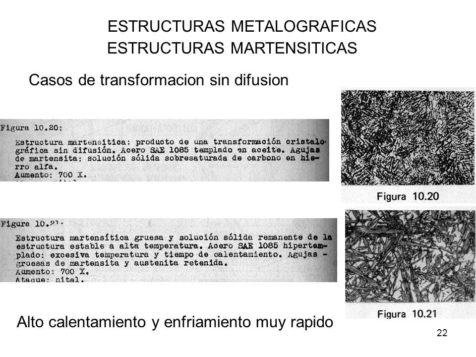 22 ESTRUCTURAS METALOGRAFICAS ESTRUCTURAS MARTENSITICAS Casos de transformacion sin difusion Alto calentamiento y enfriamiento muy rapido