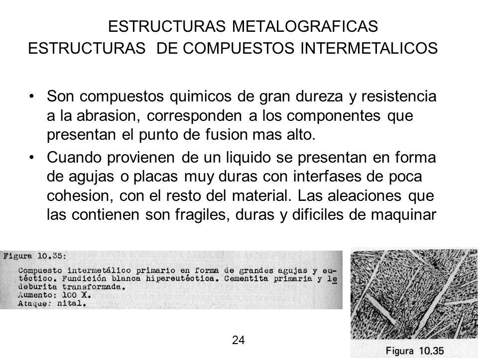 24 ESTRUCTURAS METALOGRAFICAS ESTRUCTURAS DE COMPUESTOS INTERMETALICOS Son compuestos quimicos de gran dureza y resistencia a la abrasion, corresponde