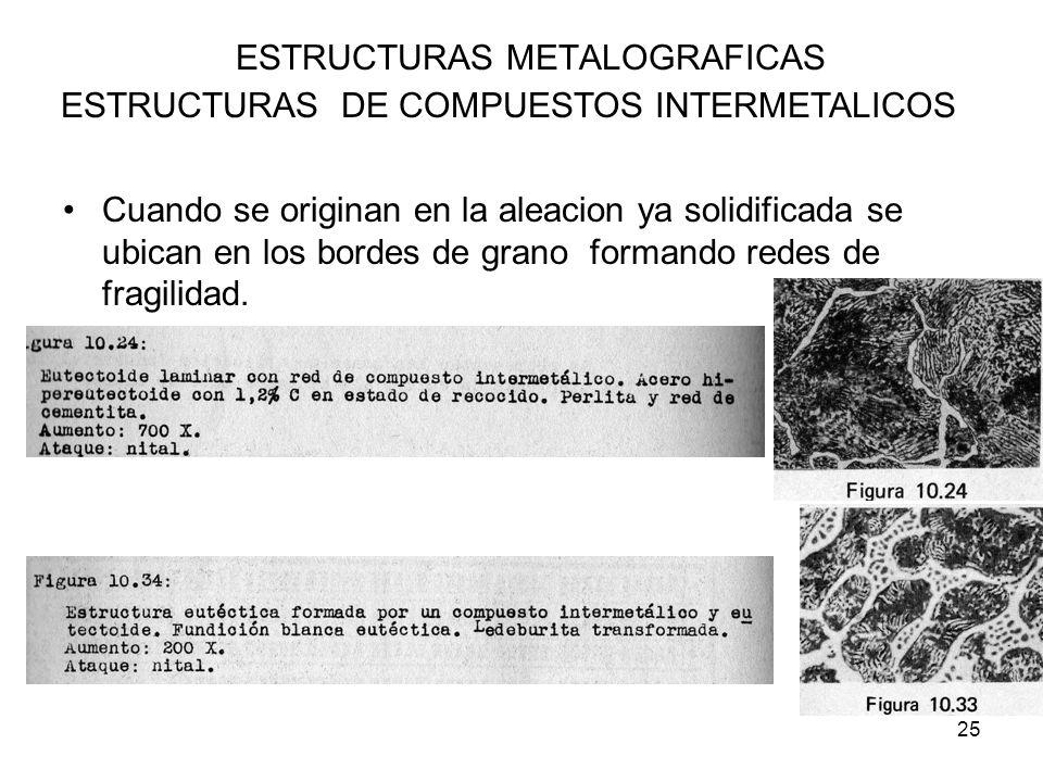 25 ESTRUCTURAS METALOGRAFICAS ESTRUCTURAS DE COMPUESTOS INTERMETALICOS Cuando se originan en la aleacion ya solidificada se ubican en los bordes de gr