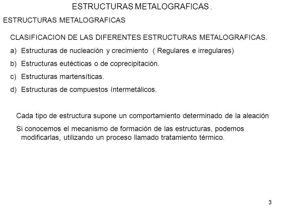 3 ESTRUCTURAS METALOGRAFICAS. ESTRUCTURAS METALOGRAFICAS CLASIFICACION DE LAS DIFERENTES ESTRUCTURAS METALOGRAFICAS. a)Estructuras de nucleación y cre