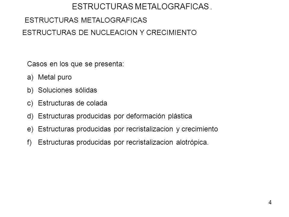 4 ESTRUCTURAS METALOGRAFICAS. ESTRUCTURAS METALOGRAFICAS ESTRUCTURAS DE NUCLEACION Y CRECIMIENTO Casos en los que se presenta: a)Metal puro b)Solucion