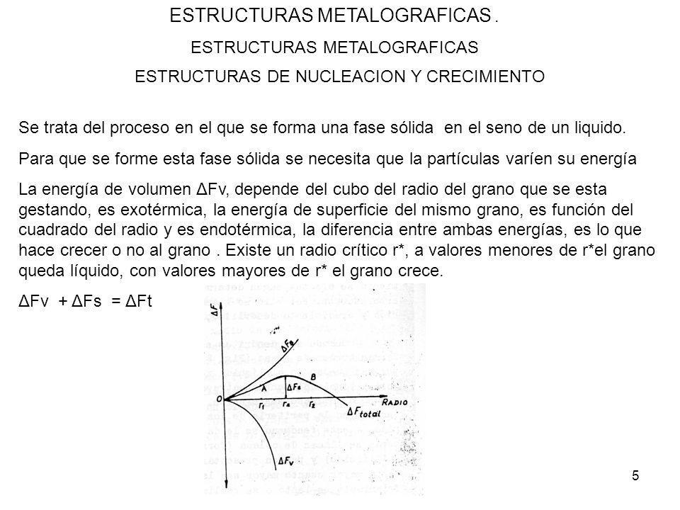 5 ESTRUCTURAS METALOGRAFICAS. ESTRUCTURAS METALOGRAFICAS ESTRUCTURAS DE NUCLEACION Y CRECIMIENTO Se trata del proceso en el que se forma una fase sóli