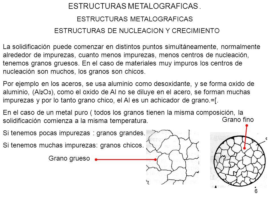 6 ESTRUCTURAS METALOGRAFICAS. ESTRUCTURAS METALOGRAFICAS ESTRUCTURAS DE NUCLEACION Y CRECIMIENTO La solidificación puede comenzar en distintos puntos
