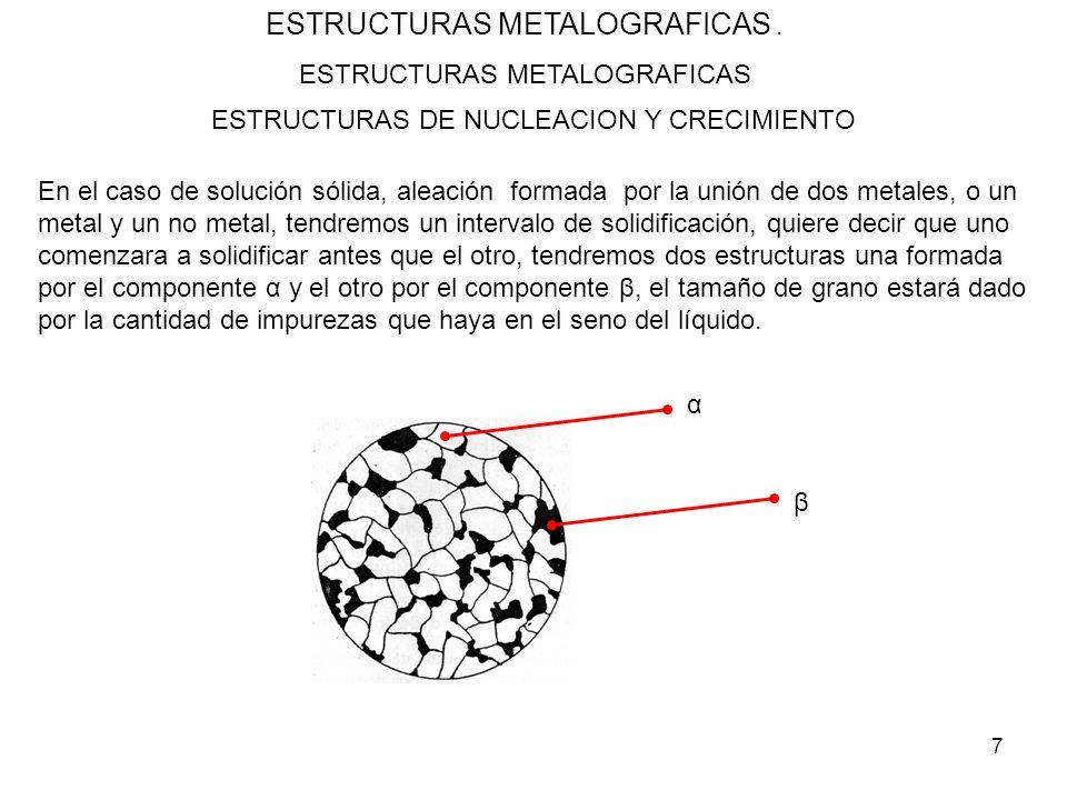 7 ESTRUCTURAS METALOGRAFICAS. ESTRUCTURAS METALOGRAFICAS ESTRUCTURAS DE NUCLEACION Y CRECIMIENTO En el caso de solución sólida, aleación formada por l