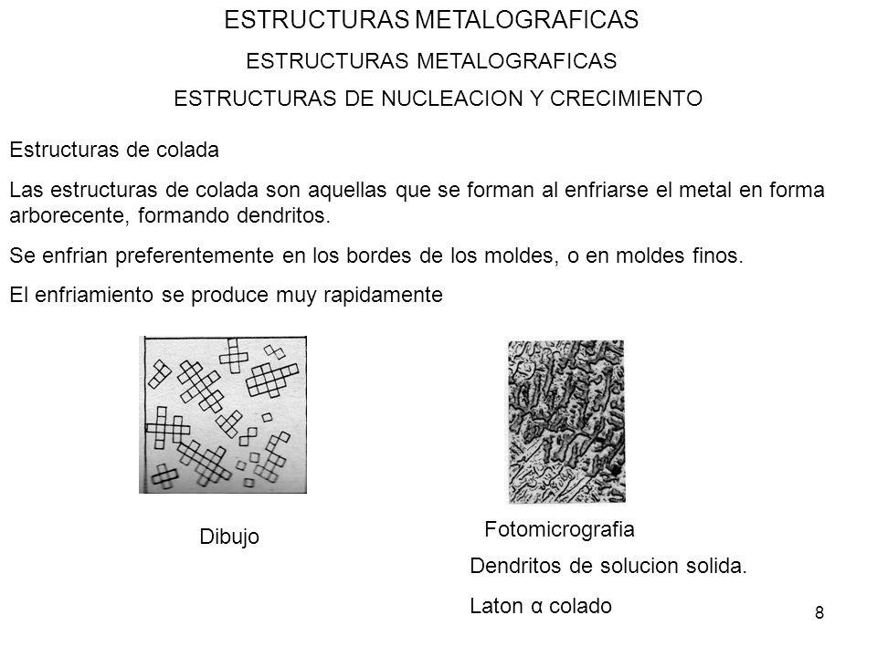 8 ESTRUCTURAS METALOGRAFICAS ESTRUCTURAS DE NUCLEACION Y CRECIMIENTO Estructuras de colada Las estructuras de colada son aquellas que se forman al enf