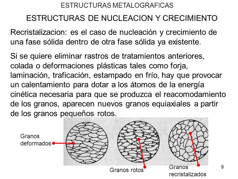 9 ESTRUCTURAS METALOGRAFICAS ESTRUCTURAS DE NUCLEACION Y CRECIMIENTO Recristalizacion: es el caso de nucleación y crecimiento de una fase sólida dentr