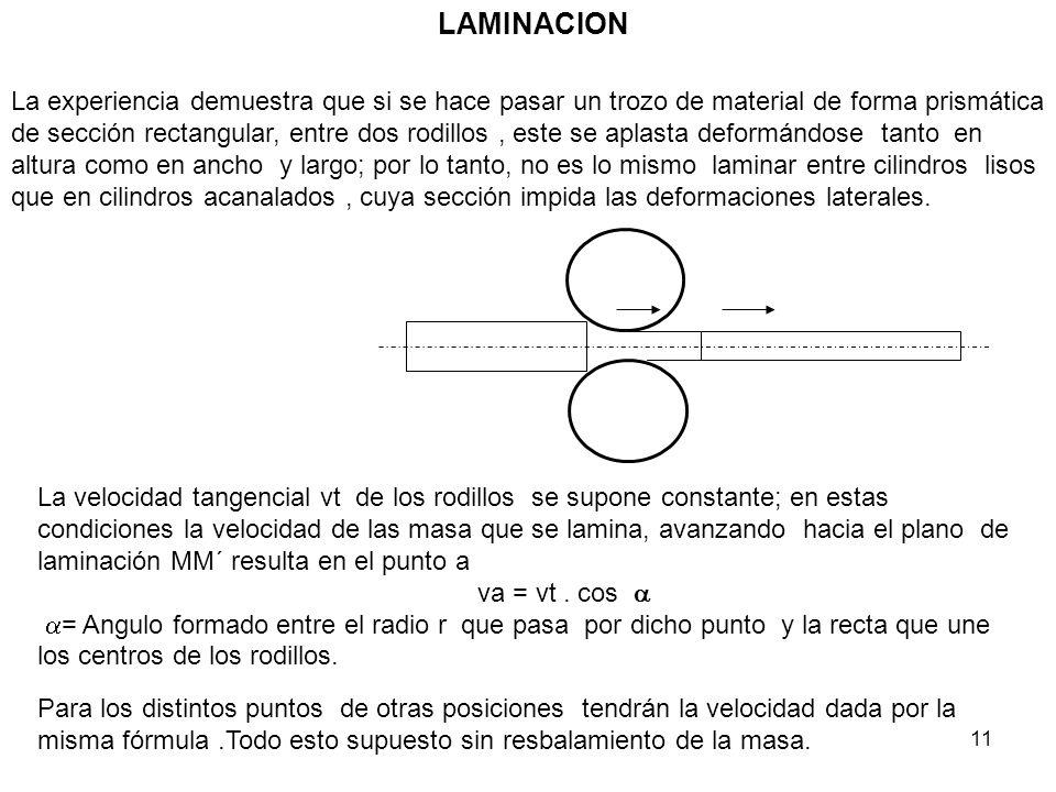 11 LAMINACION La experiencia demuestra que si se hace pasar un trozo de material de forma prismática de sección rectangular, entre dos rodillos, este