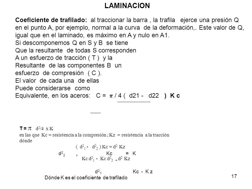 17 LAMINACION Coeficiente de trafilado: al traccionar la barra, la trafila ejerce una presión Q en el punto A, por ejemplo, normal a la curva de la de