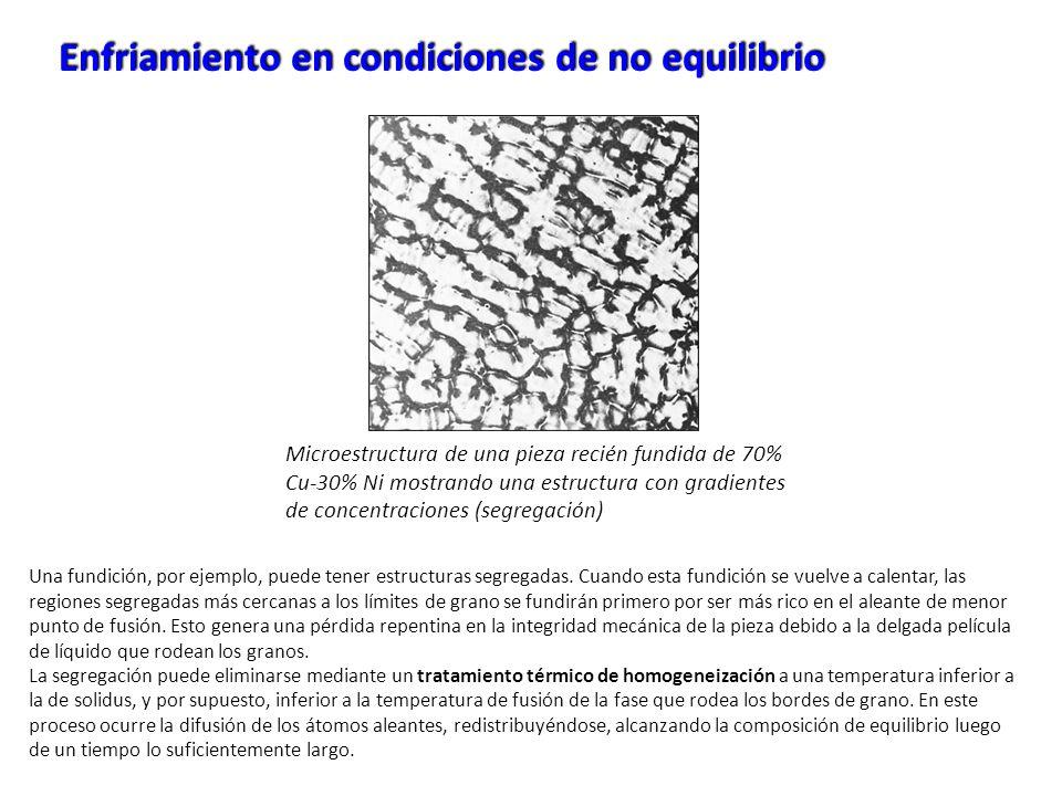 Microestructura de una pieza recién fundida de 70% Cu-30% Ni mostrando una estructura con gradientes de concentraciones (segregación) Una fundición, p