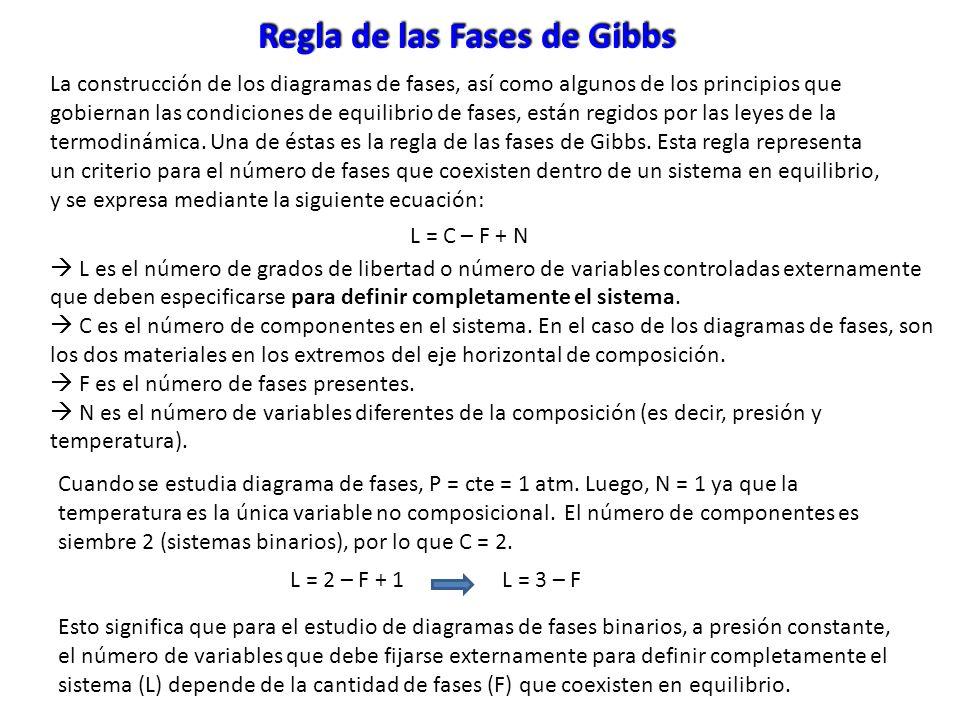 Regla de las Fases de Gibbs La construcción de los diagramas de fases, así como algunos de los principios que gobiernan las condiciones de equilibrio