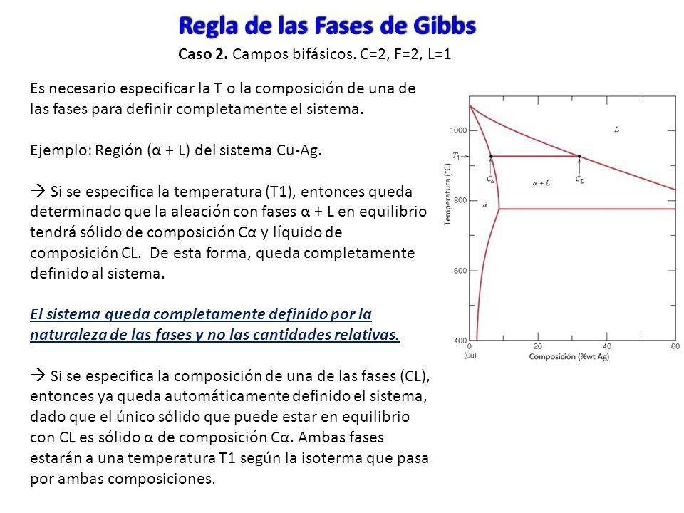Es necesario especificar la T o la composición de una de las fases para definir completamente el sistema. Ejemplo: Región (α + L) del sistema Cu-Ag. S