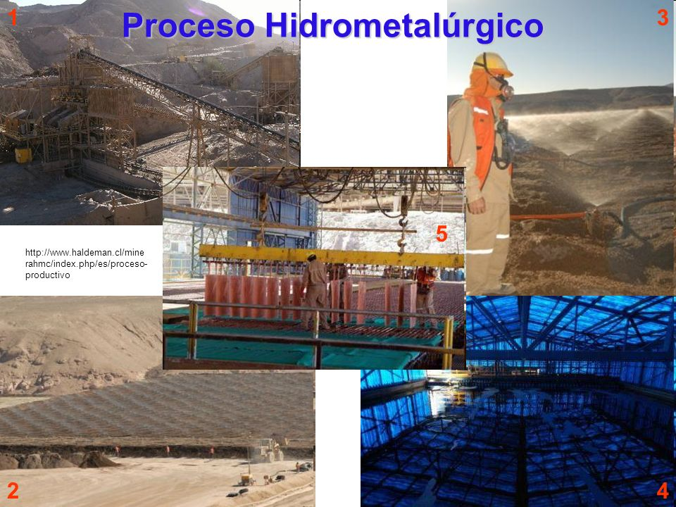 Proceso Hidrometalúrgico 1 2 3 4 5 http://www.haldeman.cl/mine rahmc/index.php/es/proceso- productivo