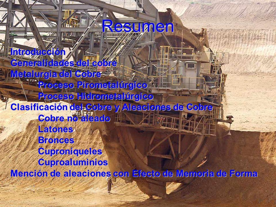 Resumen Introducción Generalidades del cobre Metalurgia del Cobre Proceso Pirometalúrgico Proceso Hidrometalúrgico Clasificación del Cobre y Aleacione