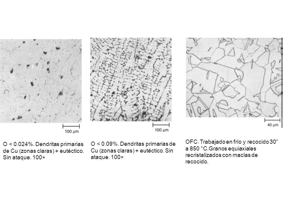 O < 0.024%. Dendritas primarias de Cu (zonas claras) + eutéctico. Sin ataque. 100× O < 0.09%. Dendritas primarias de Cu (zonas claras) + eutéctico. Si
