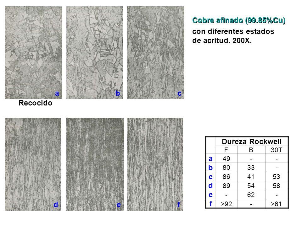 Cobre afinado (99.85%Cu) abc def Recocido Dureza Rockwell FB30T a 49-- b 8033- c 864153 d 895458 e -62- f >92->61 con diferentes estados de acritud. 2