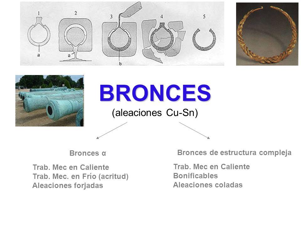 BRONCES (aleaciones Cu-Sn) Bronces α Bronces de estructura compleja Trab. Mec en Caliente Trab. Mec. en Frío (acritud) Aleaciones forjadas Trab. Mec e