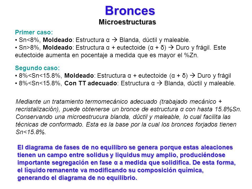 Bronces Microestructuras Primer caso: Sn<8%, Moldeado: Estructura α Blanda, dúctil y maleable. Sn>8%, Moldeado: Estructura α + eutectoide (α + δ) Duro