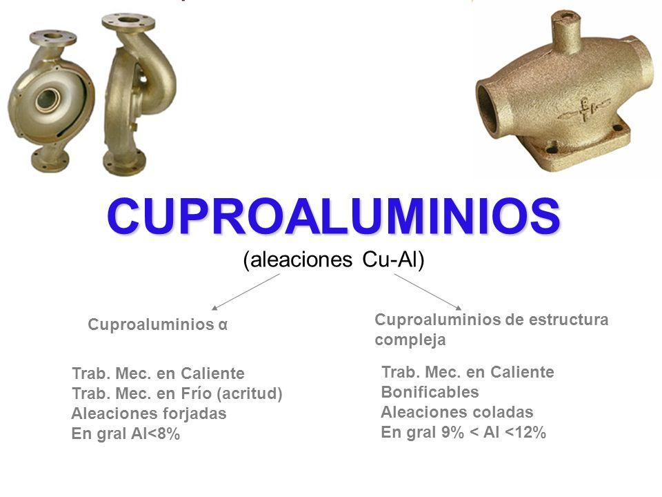 CUPROALUMINIOS (aleaciones Cu-Al) Cuproaluminios α Cuproaluminios de estructura compleja Trab. Mec. en Caliente Trab. Mec. en Frío (acritud) Aleacione