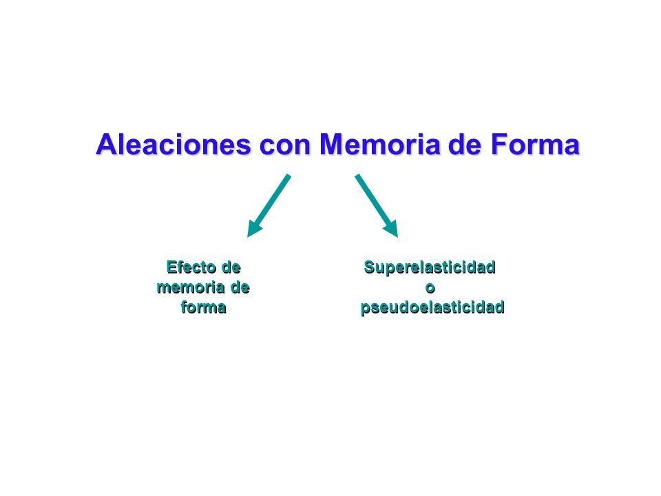 Aleaciones con Memoria de Forma Efecto de memoria de forma Superelasticidad o pseudoelasticidad Superelasticidad o pseudoelasticidad