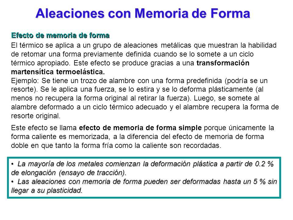 Aleaciones con Memoria de Forma Efecto de memoria de forma El térmico se aplica a un grupo de aleaciones metálicas que muestran la habilidad de retoma