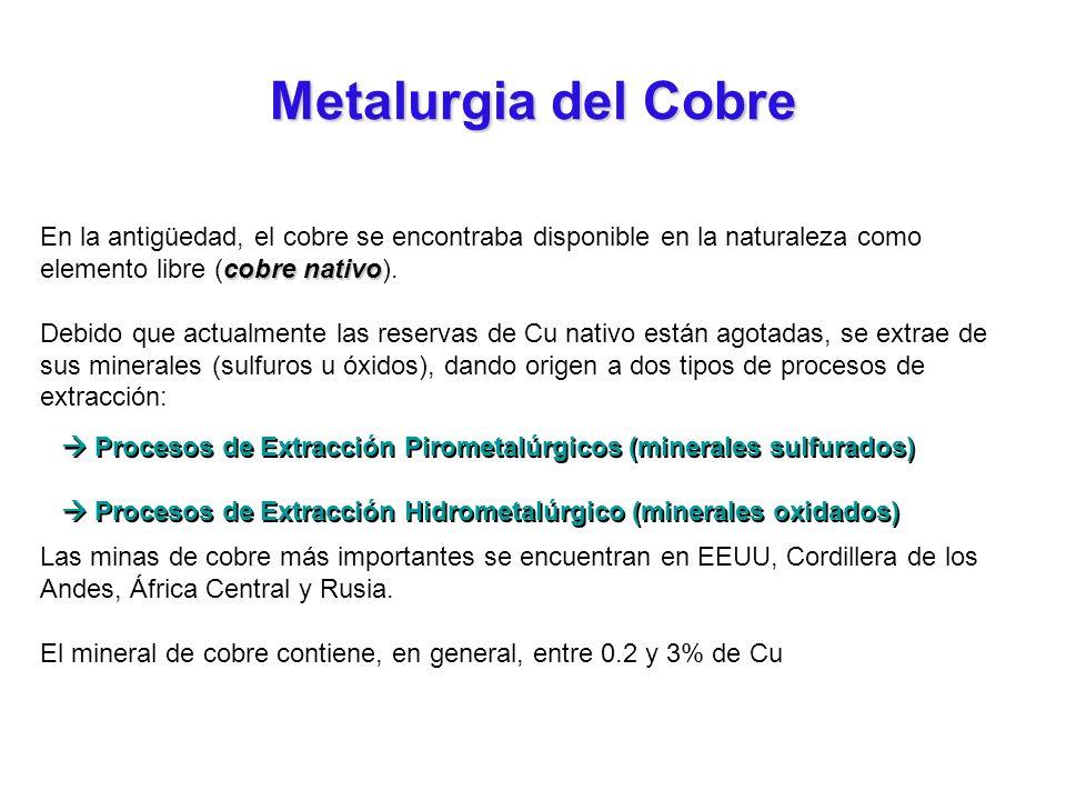 cobre nativo En la antigüedad, el cobre se encontraba disponible en la naturaleza como elemento libre (cobre nativo). Debido que actualmente las reser