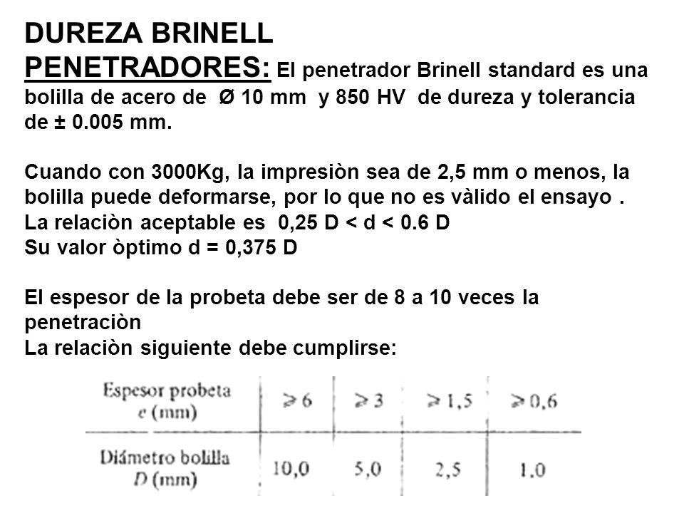 DUREZA BRINELL PENETRADORES: El penetrador Brinell standard es una bolilla de acero de Ø 10 mm y 850 HV de dureza y tolerancia de ± 0.005 mm. Cuando c