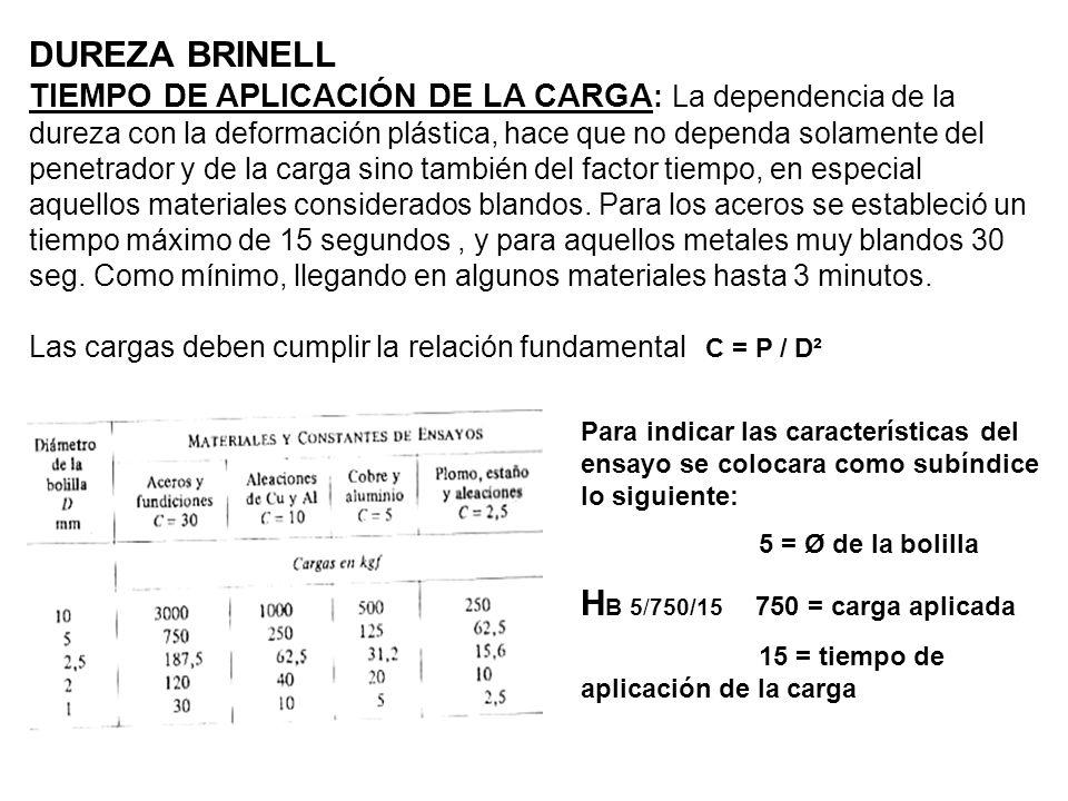 DUREZA BRINELL TIEMPO DE APLICACIÓN DE LA CARGA : La dependencia de la dureza con la deformación plástica, hace que no dependa solamente del penetrado
